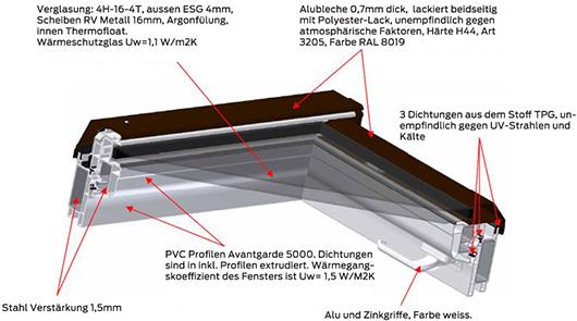Dachfenster querschnitt  Dachfenster kaufen » Dachflächenfenster mit Lotus-Effekt