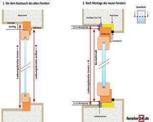 Favorit Fenster ausmessen - Anleitungen für das korrekte Aufmaß DW02
