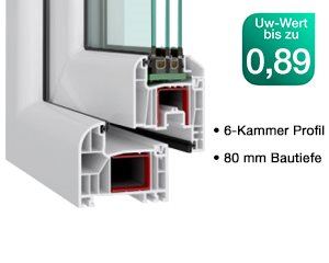 Details zum FeboTherm Classic 80
