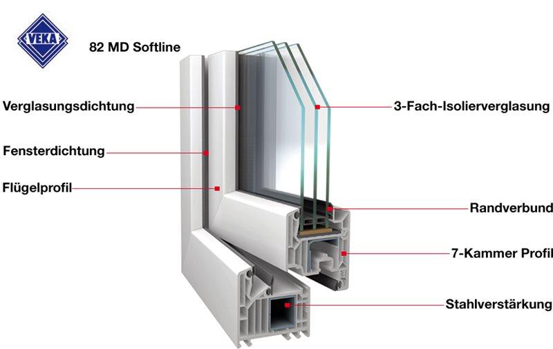 Bekannt VEKA Softline 82 günstig online kaufen | Fenster24.de PV52