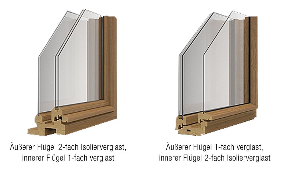 kastenfenster doppelfenster g nstig kaufen top preise. Black Bedroom Furniture Sets. Home Design Ideas
